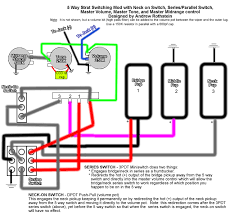 way switch wiring diagram guitar wiring diagrams and schematics wiring diagram fender strat 5 way switch