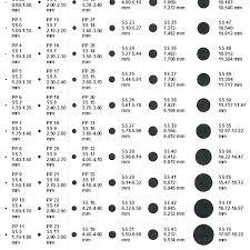 Electrical Wire Size Chart In Mm Pdf Www Bedowntowndaytona Com