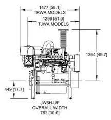 similiar john deere parts diagram keywords john deere 116 parts john image about wiring diagram schematic
