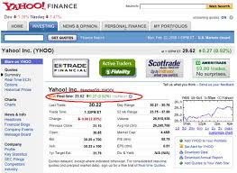 Stock Quotes Yahoo Adorable Yahoo Finance BlogYahoo Finances Launches Free RealTime ECN