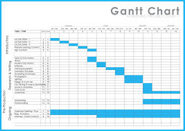 Clinical Trial Gantt Chart Clinical Trial Project Management N Template Ns All About