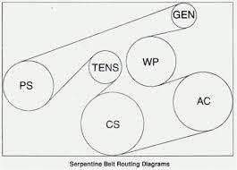 2004 toyota matrix belt diagram vehiclepad 2005 toyota matrix 2004 toyota matrix serpentine belt diagram fixya