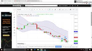 India Vix Vs Nifty Chart Banknifty Or Nifty Options Trading With India Vix