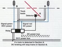 kb193 brake sections when track section a is occupied the detector is active and the relay sets the signal to stop and operates a switch which connects track sections b to dc
