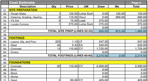 Cost Estimate Form Cost Estimation Format Under Fontanacountryinn Com
