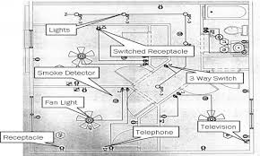 domestic wiring symbols domestic image wiring diagram electrical drawing symbols nz the wiring diagram on domestic wiring symbols