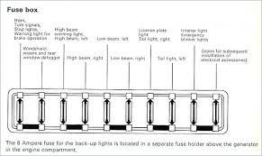 vw bus fuse box wiring diagrams second 1971 vw van fuse box data diagram schematic 1972 vw bus fuse box 1971 vw van