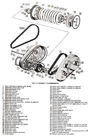 "british transmission ideas"" for the harley davidson 45 illustrated norton commando clutch diagram"