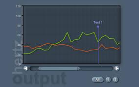 Charts Swf Xml Swf Charts Gallery