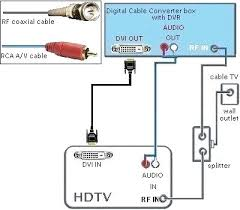 outside cable box wiring diagram fharates info Comcast Cable Box Manual cable box wiring diagram plus circuit cable diagram wireless and box wiring circuit kit wall mount