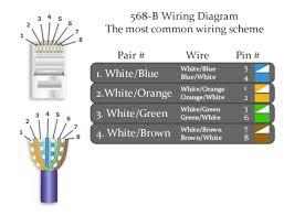 cat6 wiring diagram tommynation com cat6 rj45 connectors at Cat 6 Wiring Diagram