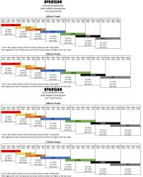 Ohlins Spring Weight Chart Push Pike 27 5 Coil Conversion