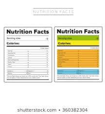 Nutrition Chart Images Stock Photos Vectors Shutterstock