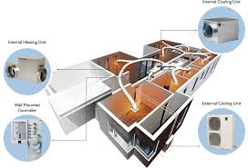 Gas Wall Heater Installation Ducted Gas Heating Systems Brivis Australia