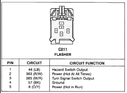 ford f fuse location wiring diagram for car engine 97 ford f 250 fuse box diagram furthermore 2000 ford windstar fuel pump wiring diagram together