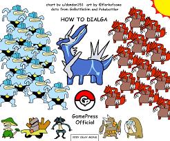 Dialga Raid Counter Guide Pokemon Go Wiki Gamepress
