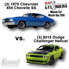 Muscle Car Match-Ups 2015: Round 2 - OnAllCylinders