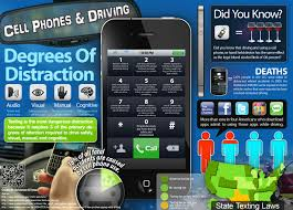 the dangers of texting while driving driver information distracted driving infographic wide