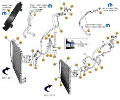 interactive diagram jeep wrangler jk a c heating plumbing jeep interactive diagram jeep wrangler jk a c heating plumbing jeep parts morris