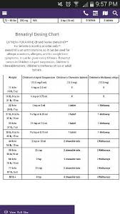 Medication Chart For Pregnancy Pin On Pregnancy