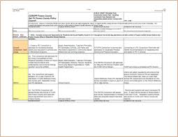 Excellent Strategic Plan Template Excel Ideas One Page