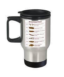 Bristol Stool Chart Gift For Nurses Nurse Mugs Wholesale