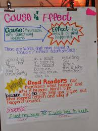 best anchor charts images teaching english  cause effect anchor chart