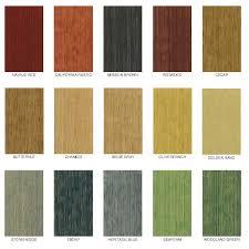 Walnut Wood Stain Color Chart Acacia Walnut Color Chart Wood Stain Colors Buy Wood Stain Colors Wood Stain Acacia Wood Walnut Stain Product On Alibaba Com
