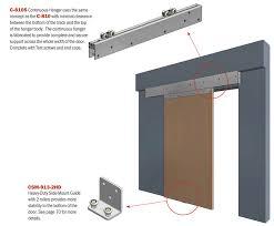 sliding doors rail system