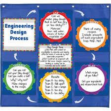 Engineering Design Process Ez Tuck Pocket Chart