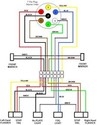 trailer wiring harness diagram 7 way 7 way trailer plug wiring diagram ford at 7 Way Wiring Harness