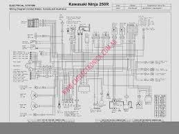 kawasaki ninja wiring diagram wiring diagram ninja 250 wiring diagram wiring diagrams kawasaki ninja 650 wiring diagram kawasaki ninja wiring diagram