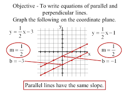 objective to write equations of parallel and perpendicular lines