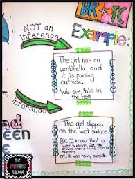 Common Core Standards Anchor Charts Pin By The Pinspired Teacher On Anchor Charts Anchor