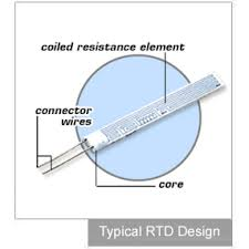 rtd sensors probes resistance temperature detection omega rtd sensors probes resistance temperature detection omega engineering