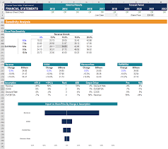 Excel Financial Spreadsheets Templates Free Archives