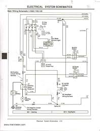 john deere wiring diagram wiring diagrams jd 400 wiring diagram diagrams for automotive
