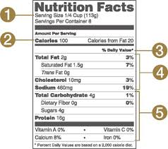 2 2 2 Nutritional Terms Chart Answer Key Guide For Older Adults On Using The Nutrition Facts Label Fda