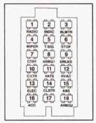 buick regal mk third generation fuse box diagram buick regal mk3 third generation 1988 1993 fuse box diagram