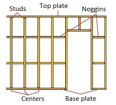 interior wall framing building strong