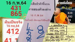 เลขเด็ดหวยดังงวดนี้ 16/02/64 ประจำวันที่ 9 กุมภาพันธ์ 2564