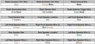 diagrams 640300 isuzu npr wiring antenna 2009 hyundai sonata 2006 hyundai sonata radio wire colors at 2006 Hyundai Sonata Radio Wiring Diagram
