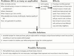 Problem Solution Essay Best Website For Homework Help