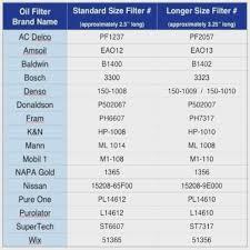 Yanmar Fuel Filter Cross Reference Schematics Online