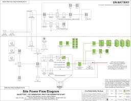 portfolio wiring diagrams wiring diagram library hes 9600 wiring diagram electric strike instruction portfolio