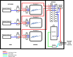 cat5 data wiring diagram cat5 wiring diagrams wiring diagram cat data wiring diagram