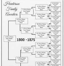 Five Generation Genealogy Chart Zazzle Com Genealogy