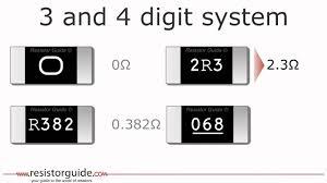 Resistor Smd Code