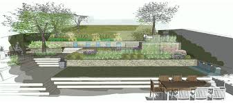 Small Picture Garden design a focus on levels slopes and hills Garden