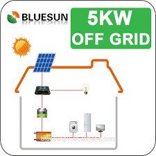 home solar system design. solar panel system home 5kw suppliers with pic of inexpensive power design n